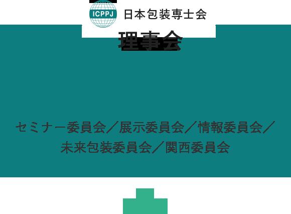 日本包装専士会 理事会
